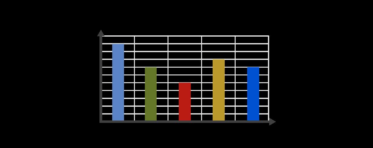 ASiS BI data mining